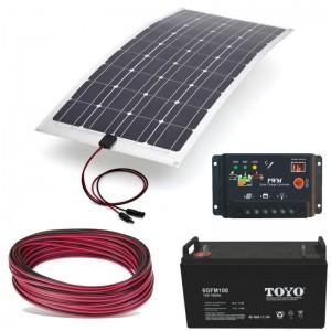 Solarset Wohnmobil